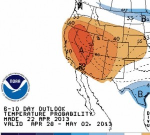 CPC Outlook